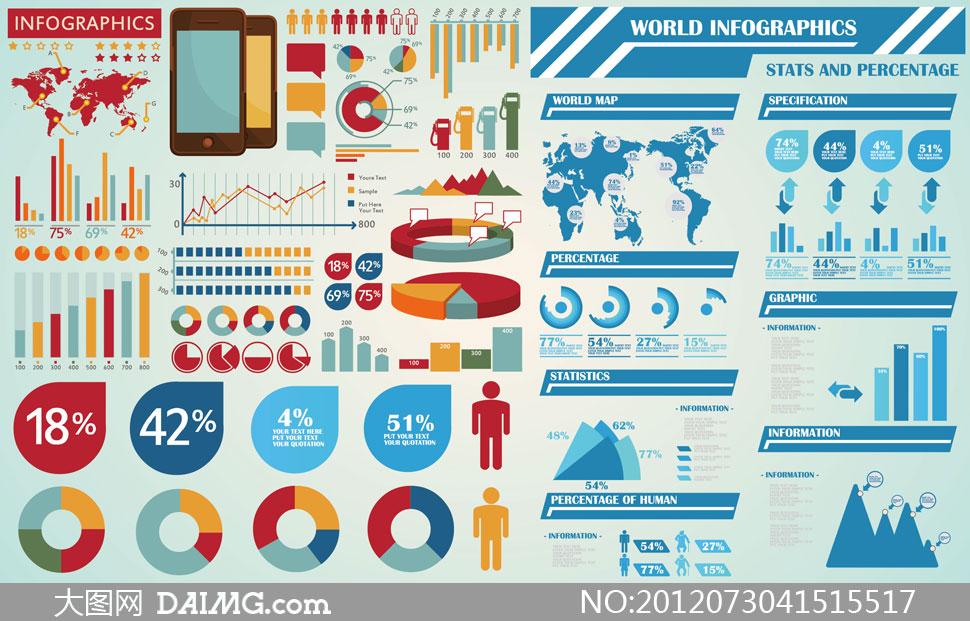 饼图等数据统计信息图矢量素材