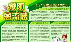 预防H7N9情流感知识海报PSD源文件