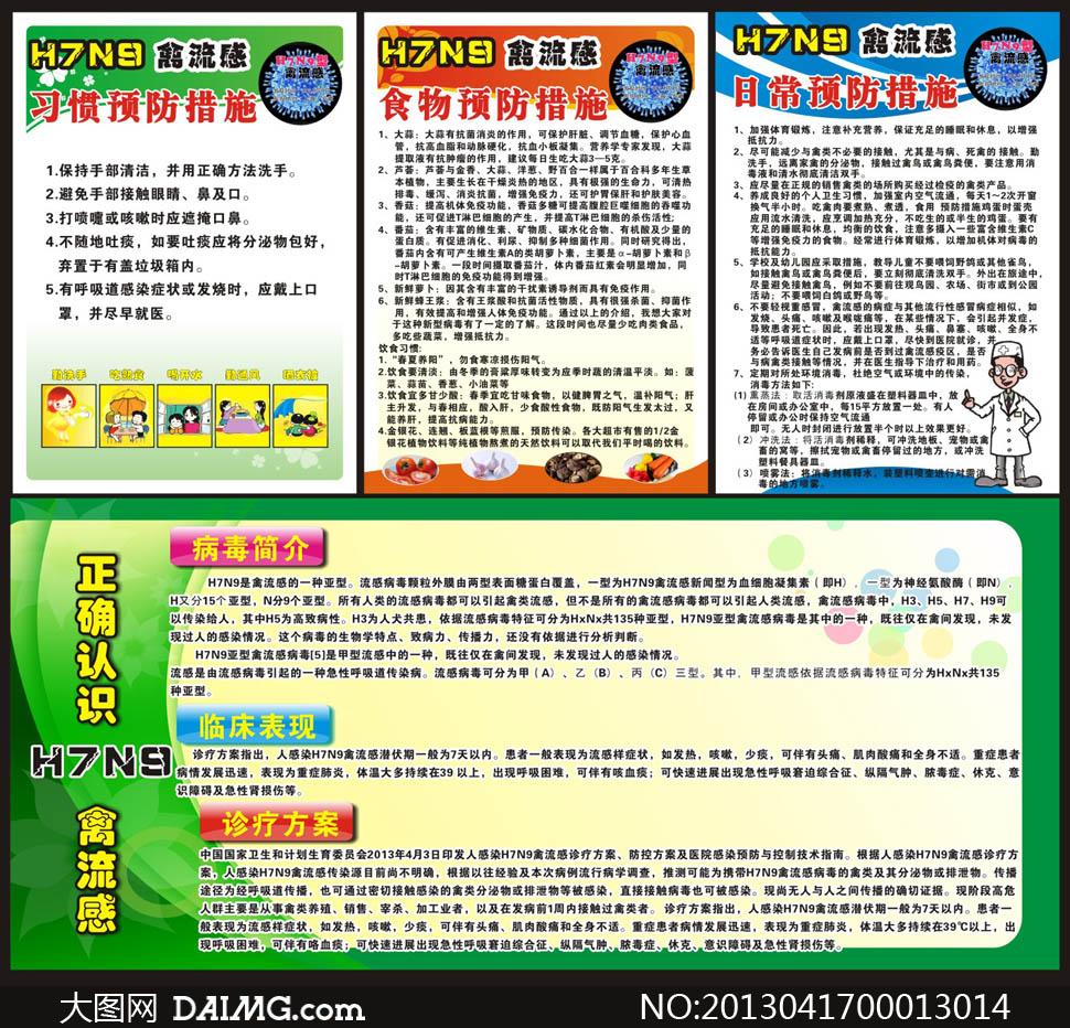 H7N9禽流感预防措施展板矢量素材图片