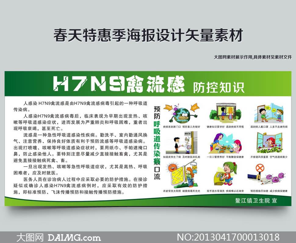 h7n9禽流感宣传栏模板矢量素材
