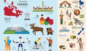 加拿大与新西兰等旅游主题矢量素材