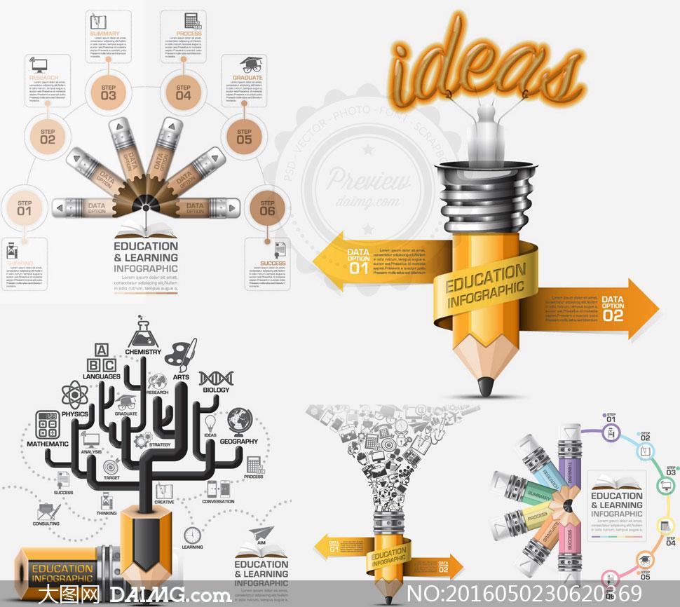 关 键 词: 矢量素材矢量图设计素材创意设计信息图表流程图表潮流时尚