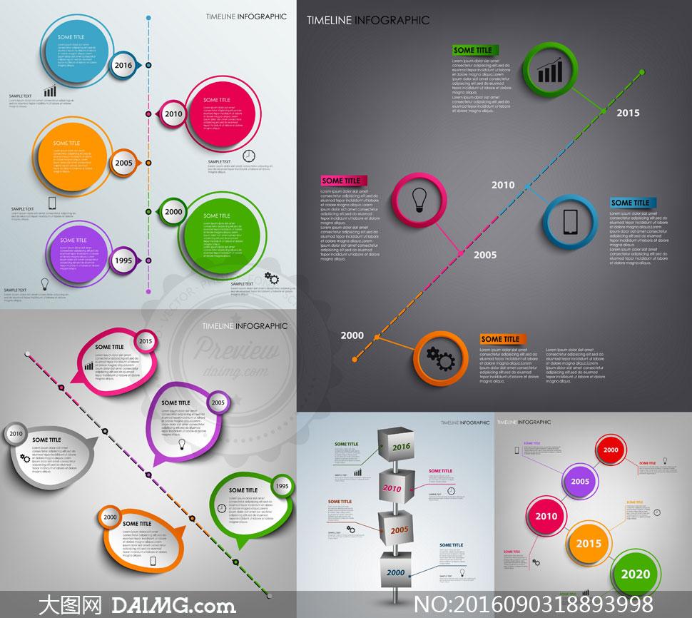 素材创意设计信息图表流程图表潮流时尚大事记时间轴时光轴缤纷多彩