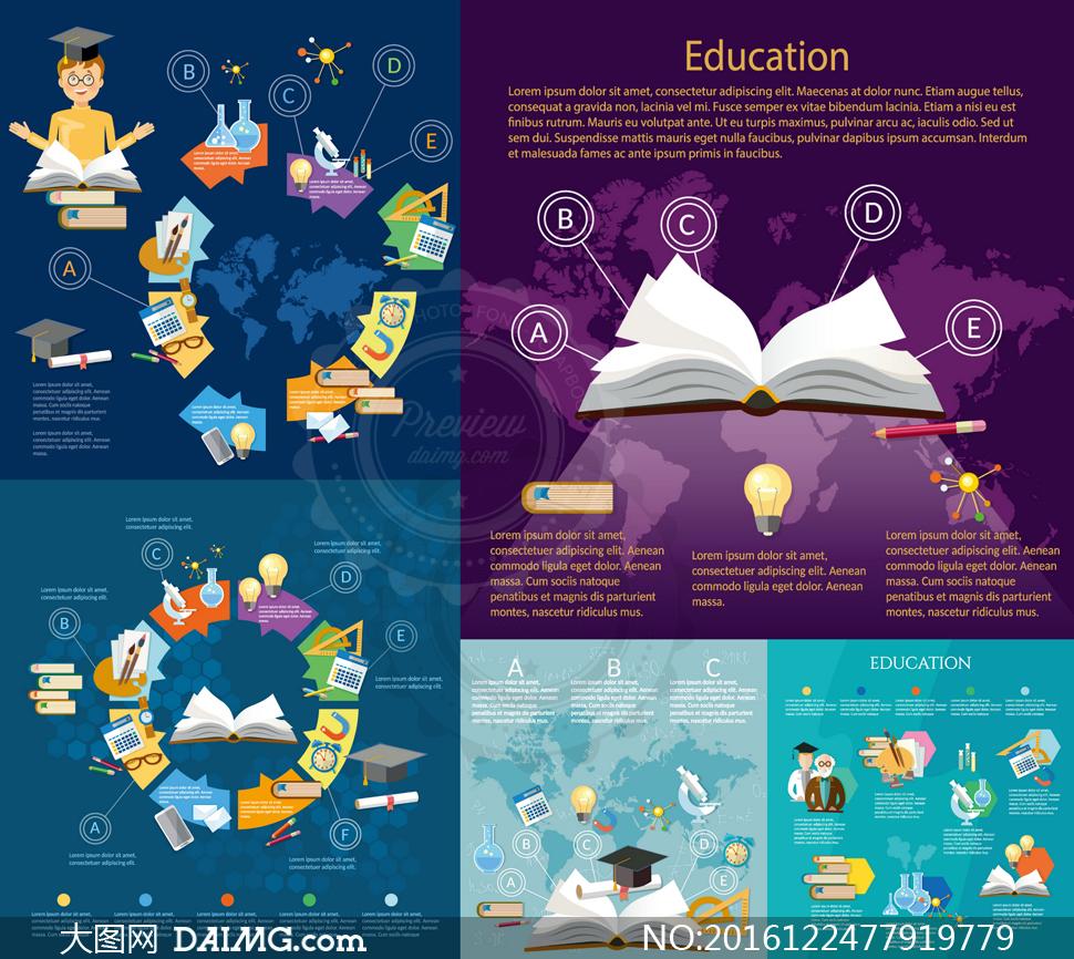 词: 矢量素材矢量图设计素材创意设计信息图表教育行业学习人物扁平化