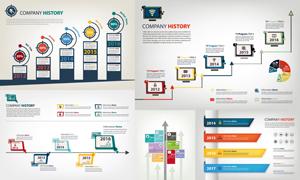 公司发展时间节点纪事信息图表素材