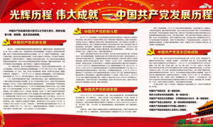 党的历程宣传栏展板设计PSD素材
