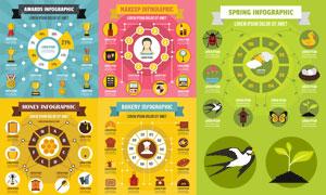 蜂蜜与化妆奖杯等信息图表矢量素材