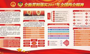 2017两会精神宣传栏设计PSD源文件