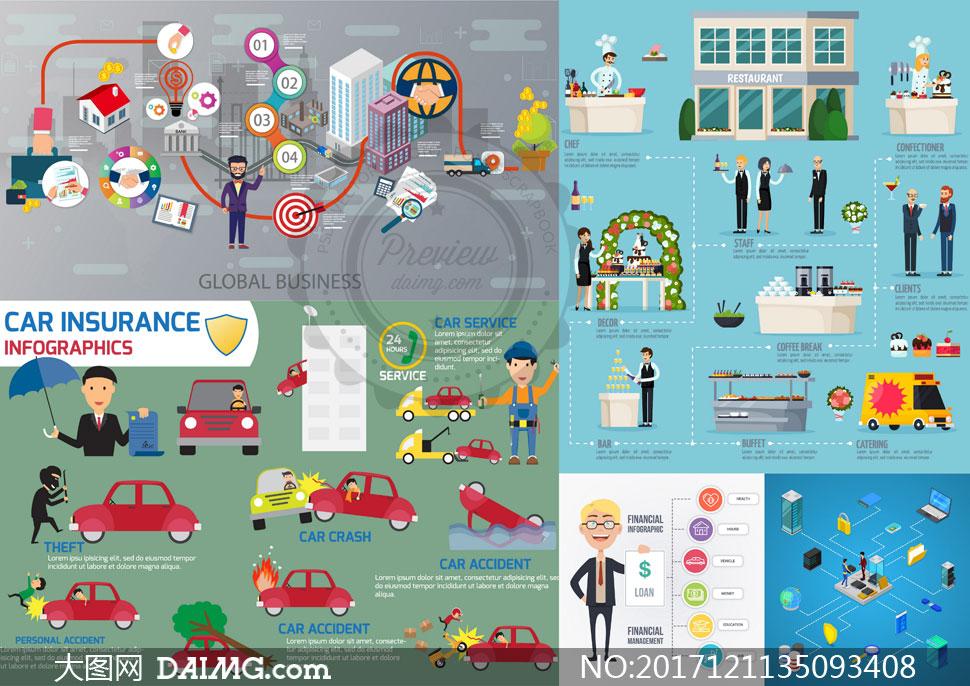 汽车保险等主题信息图创意矢量素材
