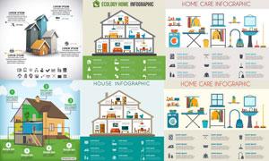 房屋元素多主题信息图设计矢量素材