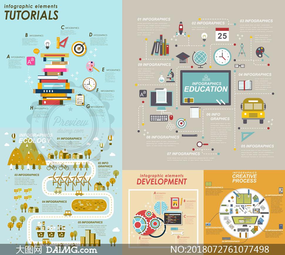 关 键 词: 矢量素材矢量图设计素材信息图表创意设计流程图表书籍