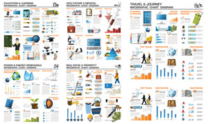 教育医疗等行业信息图创意矢量素材