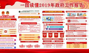 2019政府工作报告宣传栏PSD素材