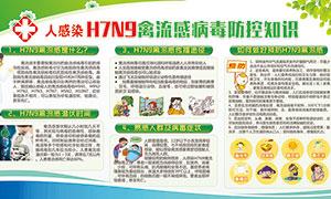 社区预防流感知识宣传栏PSD素材
