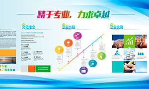 企业文化宣传展板设计PSD源文件