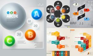球体等几何元素信息图创意矢量素材