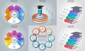 圆环书本等信息图创意设计矢量素材