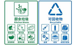 垃圾分类标志标识设计矢量素材