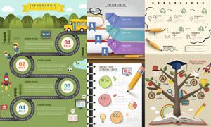 书本与树木等元素教育信息图表素材
