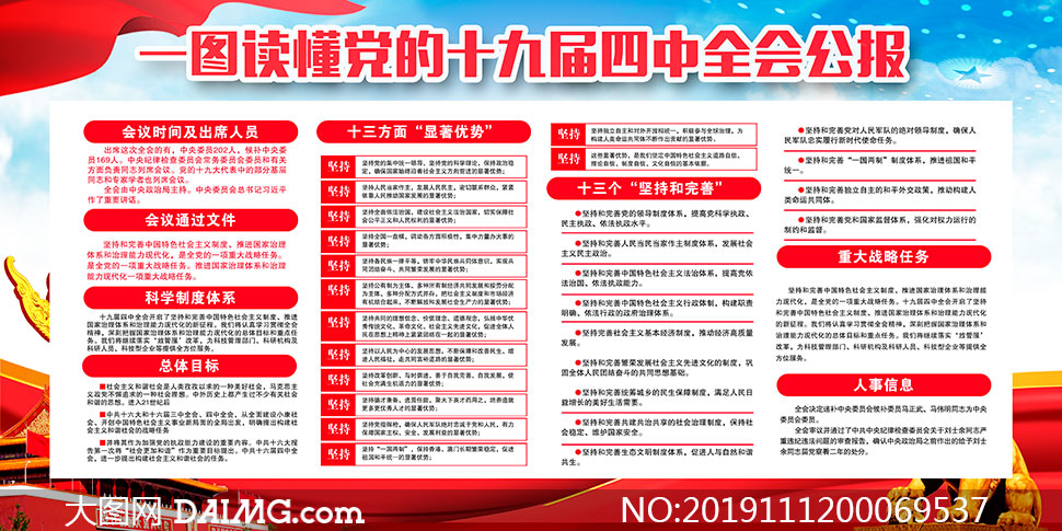图解党的十九届四中全会公报宣传展板