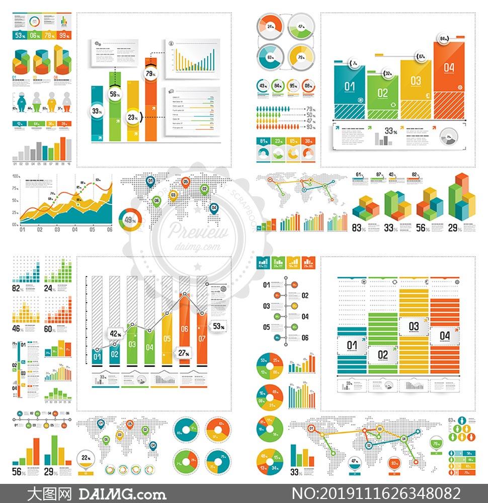 多种表现形式的统计图创意矢量素材