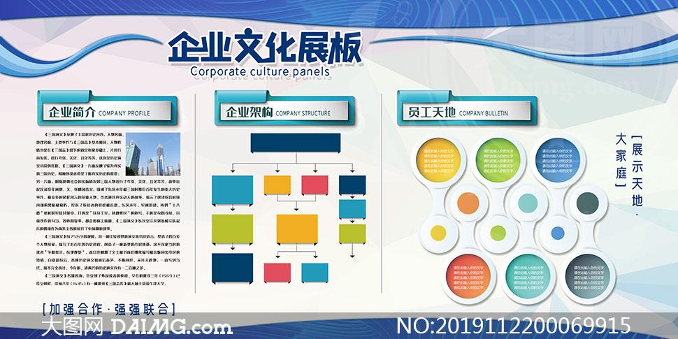 企业文化墙宣传展板设计PSD源文件
