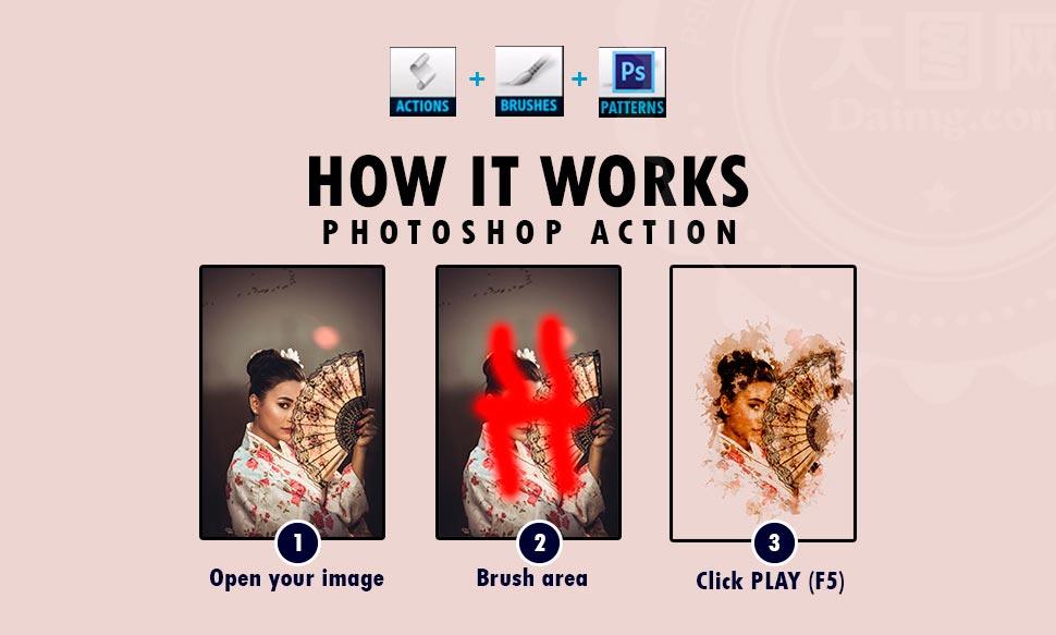 数码照片添加喷溅水彩画效果PS动作