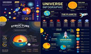 宇宙星空科普知识信息图表矢量素材