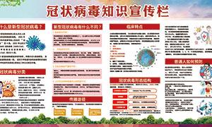 新型冠状病毒知识宣传展板PSD素材