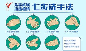 七步洗手法宣传海报设计PSD素材