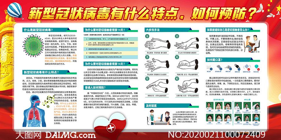 新型冠状病毒特点和预防宣传栏PSD素材