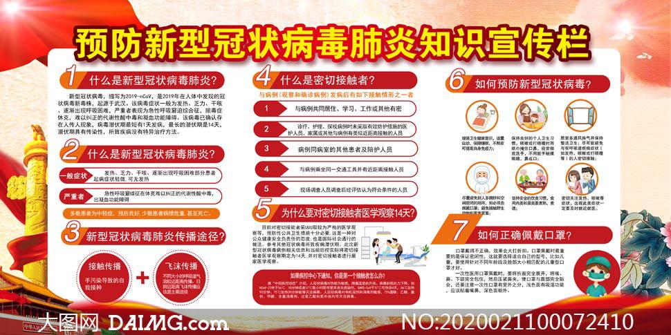 預防新型冠狀病毒肺炎知識宣傳欄PSD素材