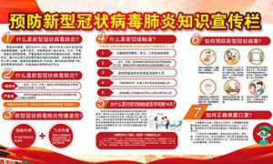 预防新型冠状病毒肺炎知识宣传栏PSD