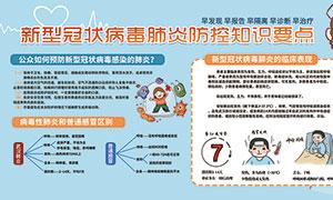 新型冠状病毒防控知识要点宣传PSD素