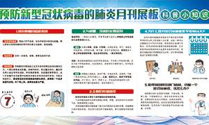 预防新型冠状病毒感染知识宣传栏PSD