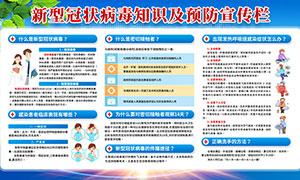 新型冠状病毒肺炎预防宣传栏PSD素材