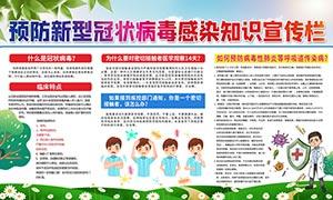 预防新型冠状病毒肺炎知识展板PSD素