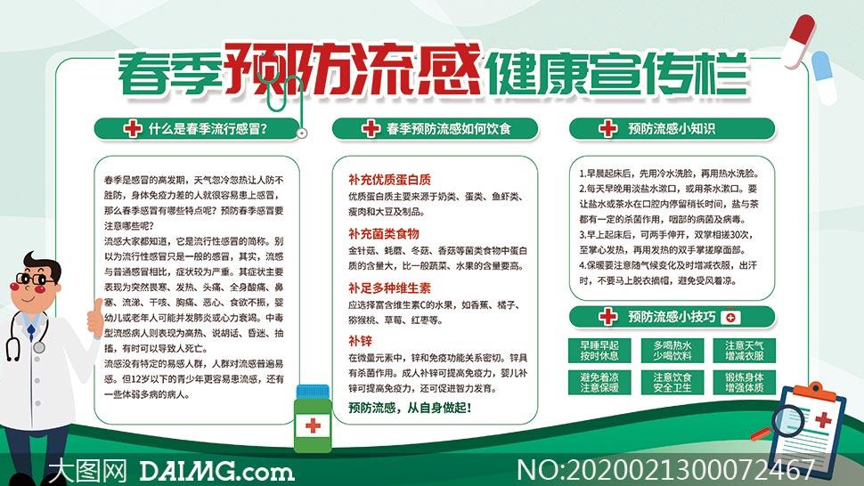 春季预防流感知识宣传展板PSD素材