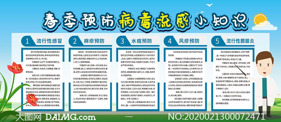 春季预防冰毒流感小知识宣传栏PSD素材