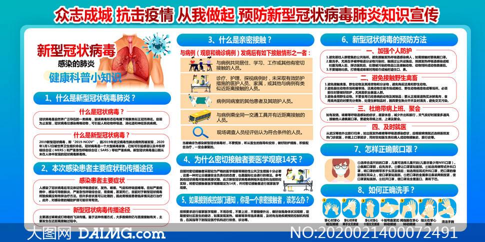 新型冠状病毒肺炎疫情防控工作宣传栏