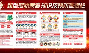 新型冠状病毒知识预防宣传栏PSD素材