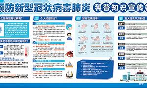 預防新型冠狀病毒肺炎科普知識宣傳欄