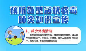預防新型冠狀病毒肺炎知識宣傳海報PSD素材