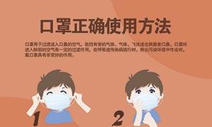 口罩正确使用方法宣传海报PSD素材