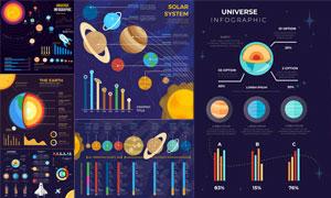 宇宙星球航天知识科普图表矢量素材
