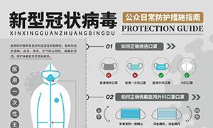 疫情期间公众日常防护措施指南宣传海报