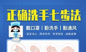 正确洗手七步法宣传海报PSD素材