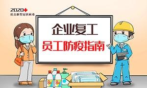 企业复工员工防疫指南宣传海报PSD素材