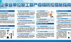 企业复工复产疫情防控措施指南宣传栏