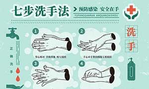 预防疫情七步洗手法海报设计PSD素材